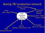 boeing 787 production network