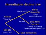 internalization decision tree