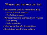 where spot markets can fail