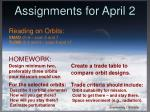 assignments for april 2