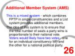 additional member system ams