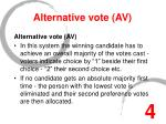 alternative vote av