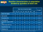 baseline characteristics in population divided by quintiles of heart rate