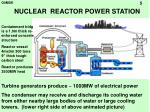 nuclear reactor power station