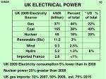 uk electrical power