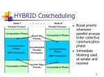hybrid coscheduling6