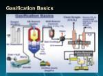 gasification basics