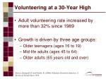 volunteering at a 30 year high