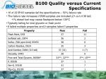 b100 quality versus current specifications