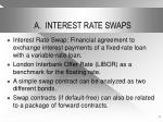 a interest rate swaps