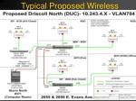 typical proposed wireless