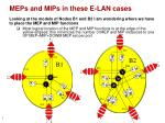 meps and mips in these e lan cases