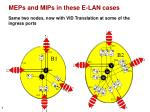 meps and mips in these e lan cases8