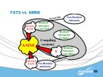 fats vs amne