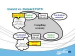 inward vs outward fats
