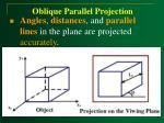 oblique parallel projection52