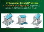 orthographic parallel projection37