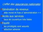 l effet des assurances nationales