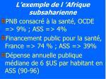 l exemple de l afrique subsaharienne