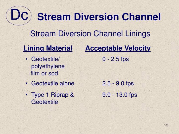 Stream Diversion Channel