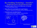 key enabling technology amoeba tm