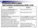 comparativo rpps x rgps ap s emendas constitucionais 20 98 e 41 03