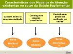 caracter sticas dos modelos de aten o existentes no setor da sa de suplementar