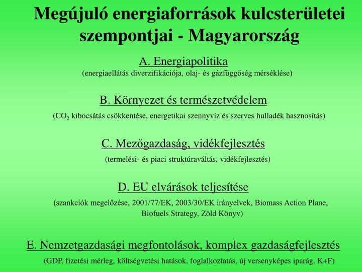 Megújuló energiaforrások kulcsterületei