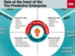 data at the heart of the the predictive enterprise