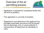 overview of the air permitting process