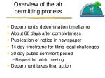 overview of the air permitting process7