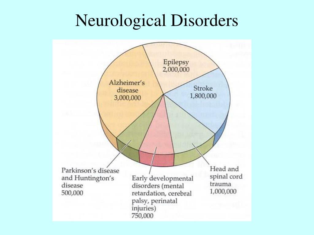 neurological disorders l.