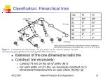 classification hierarchical tries