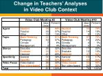 change in teachers analyses in video club context11