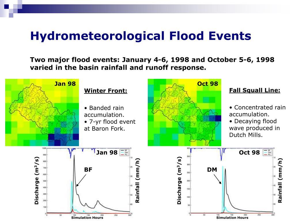 Hydrometeorological Flood Events