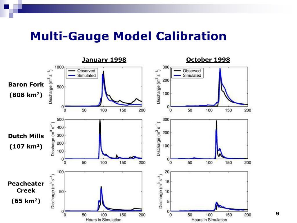 Multi-Gauge Model Calibration
