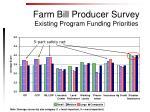 farm bill producer survey existing program funding priorities