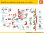 situaci n general a nivel sistemas de informaci n