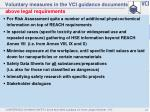 voluntary measures in the vci guidance documents