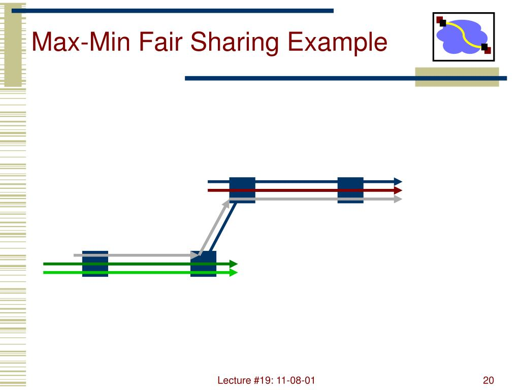 Max-Min Fair Sharing Example