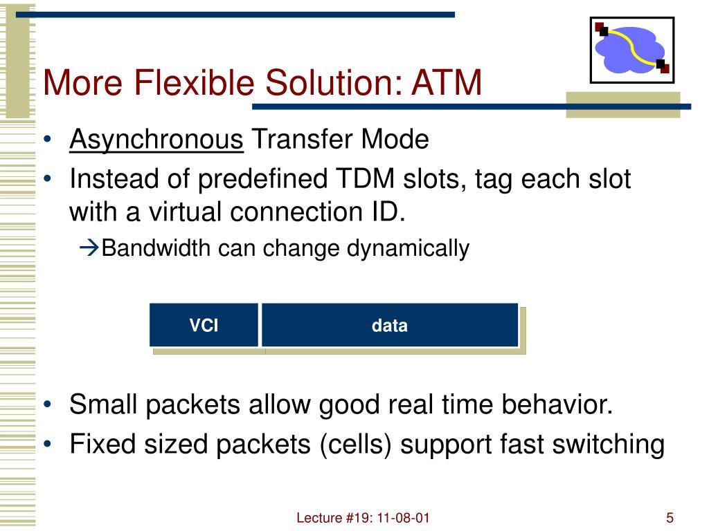 More Flexible Solution: ATM
