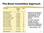 the basel committee approach50