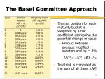 the basel committee approach51