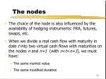 the nodes
