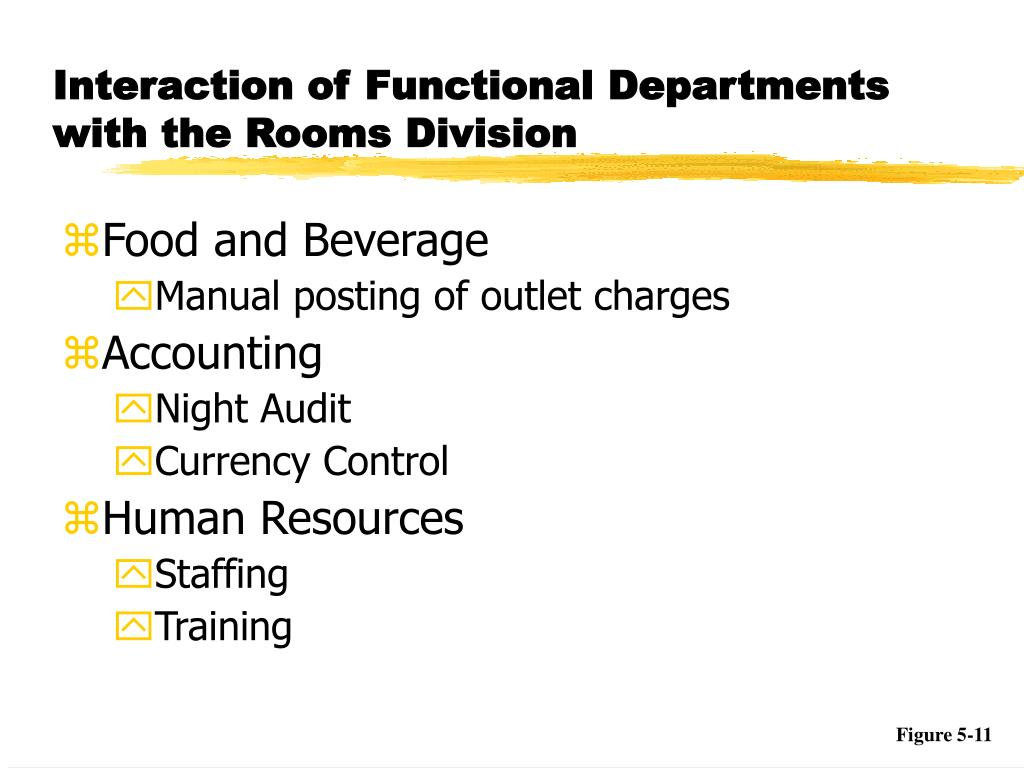 Interaction of Functional Departments with the Rooms Division