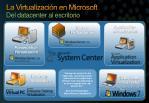 la virtualizaci n en microsoft del datacenter al escritorio