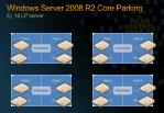 windows server 2008 r2 core parking ej 16 lp server
