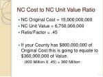 nc cost to nc unit value ratio