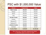 psc with 1 000 000 value