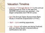 valuation timeline